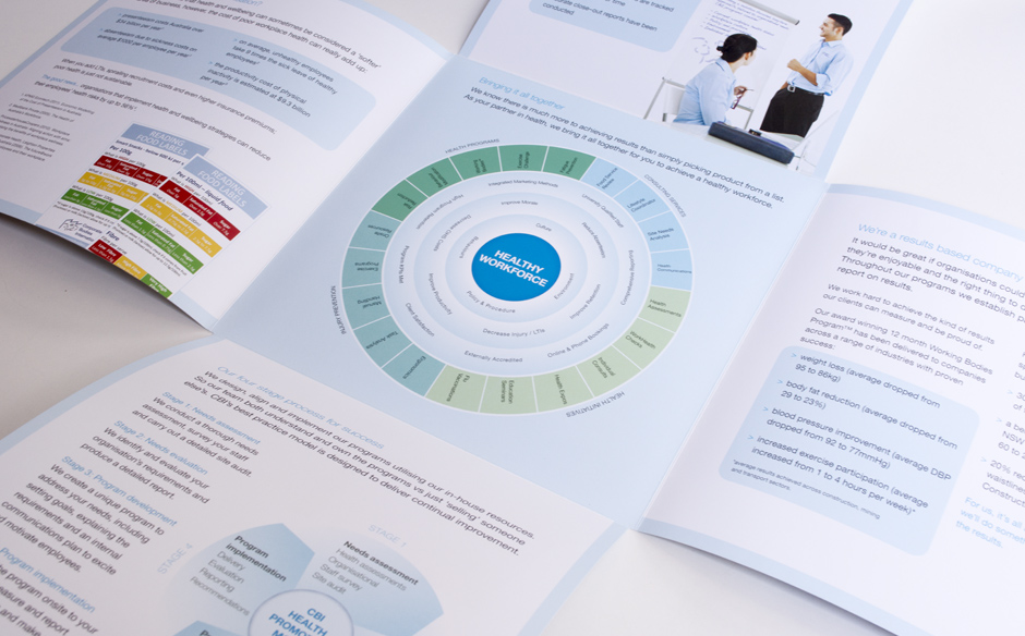 CBI brochure design
