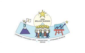 true-entrepreneur-logo